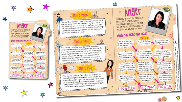 Anger activity sheet.