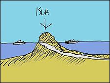 Esquema de la isla por crearse