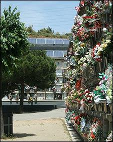 Cementerio de Santa Coloma