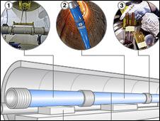 Infografía con reparaciones al Gran Colisionador de Hadrones