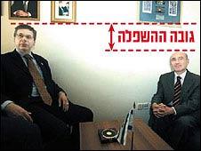 Foto Dubes Turkey bersama pejabat Israel
