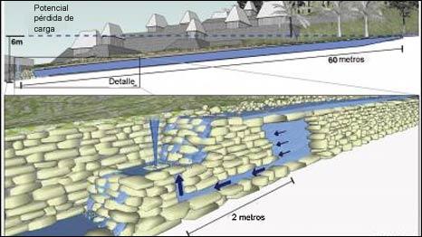 Posible fuente en el acueducto de Piedras Bolas (Gráfica: Reid Fellenbaum)