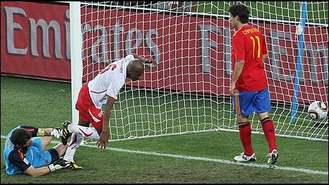 Spanyol v Swiss