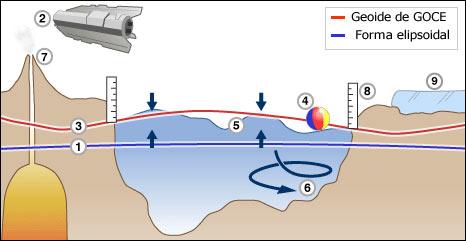 Diseñan mapa de la gravedad de la Tierra 100629152321_sp_goce_466x241