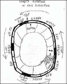UFO çizimleri