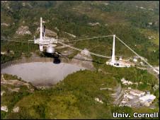 O observatório de Arecibo (Foto: Universidade de Cornell)