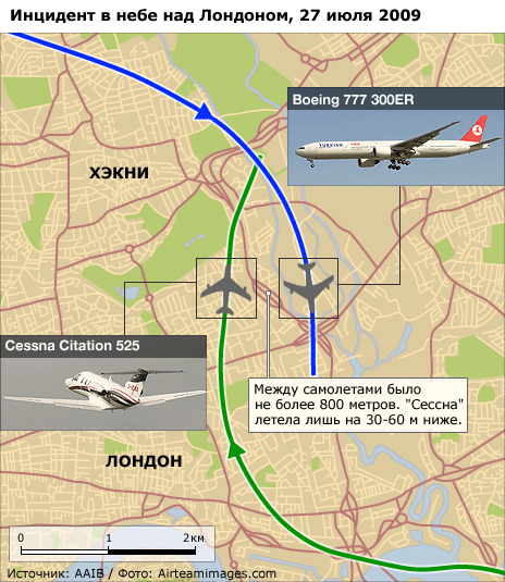 Схема полета двух самолетов над Лондоном.