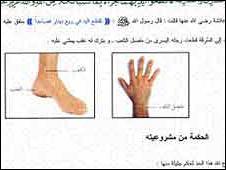 مخطط يوضح قطع يد السارق في كتاب مدرسي