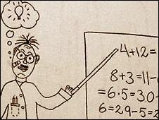 Dibujo de niño de profesor de matemáticas