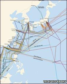 Cables de telecomunicación submarinos.