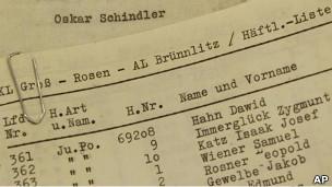 Fotografía de una de las listas de Schindler publicada en el diario alemán Stuttgarter Zeitung