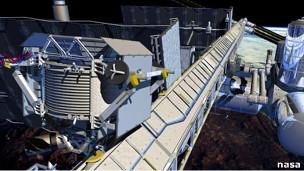 Espectrómetro Magnético Alfa en estación Espacial Internacional
