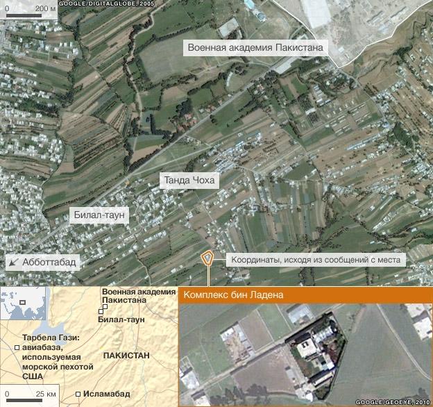 Схема местности.