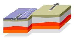 Guia sobre cómo se producen los terremotos