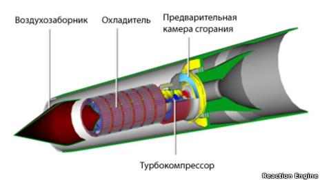 Поскольку на практике это условие выполнить трудно, двигателем обычно управляют Электрическая схема пускового.