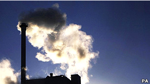 Emissões de CO2