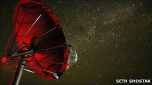 Conjunto de Telescopios Allen