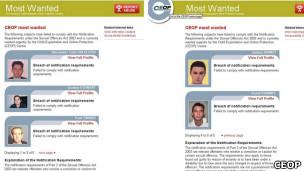 List of paedophiles