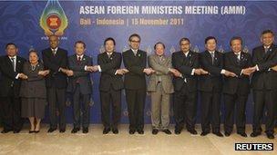 印尼巴厘东盟外长会议与会各国外长合影(16/11/2011)