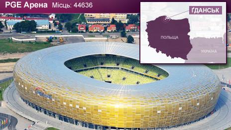 111205102248_stadiums_euro_2012_gdansk_464x261_bbc_nocredit.jpg