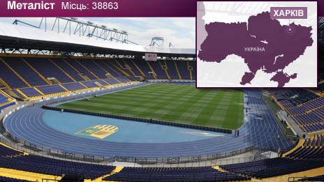111205102356_stadiums_euro_2012_kharkiv_464x261_bbc_nocredit.jpg