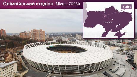 111205102618_stadiums_euro_2012_kiev_464x261_bbc_nocredit.jpg