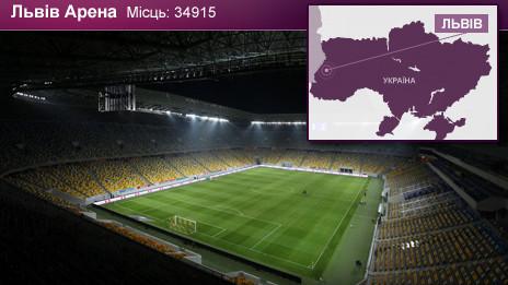 111205102707_stadiums_euro_2012_lviv_464x261_bbc_nocredit.jpg
