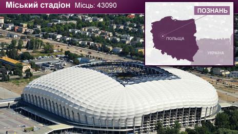 111205103031_euro_2012_stadiums_poznan_464x261_bbc_nocredit.jpg