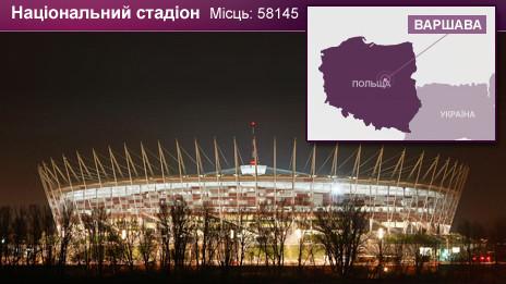 111205103146_euro_2012_stadiums_warsaw_464x261_bbc_nocredit.jpg