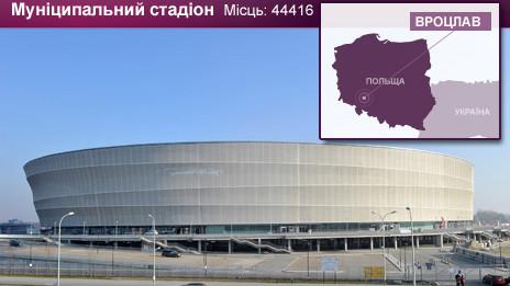 111205103243_euro_2012_stadiums_wroclaw_464x261_bbc_nocredit.jpg