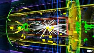 Experimentos na busca pelo Bóson de Higgs