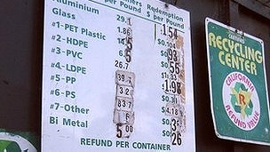 Tablón de precios de la basura