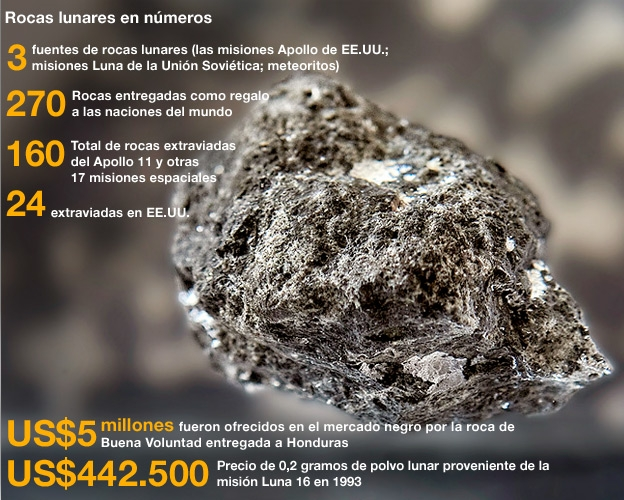 ¿Qué pasó con las rocas de la luna?   120220124703_moon_rock_spanish