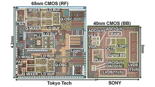 El chip es producto del trabajo conjunto entre el Instituto de Tecnología de Tokyo y la empresa Sony. Uno de los retos que enfrenta la electrónica moderna es desarrollar sistemas que nos permitan transmitir rápidamente gran cantidad de datos por vía inalámbrica. Esto es necesario para conectar entre si la gran cantidad de aparatos que proliferan tanto en nuestro ambiente laboral como el personal. Las actuales redes de este tipo que conocemos, como el Wi-Fi, tienen una capacidad determinada, y sus límites quedan patentes a medida que nos dedicamos a intercambiar videos, sonidos e imágenes de cada vez mayor calidad.