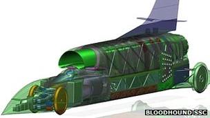 El auto supersónico que alcanzará los 1.630 km/h