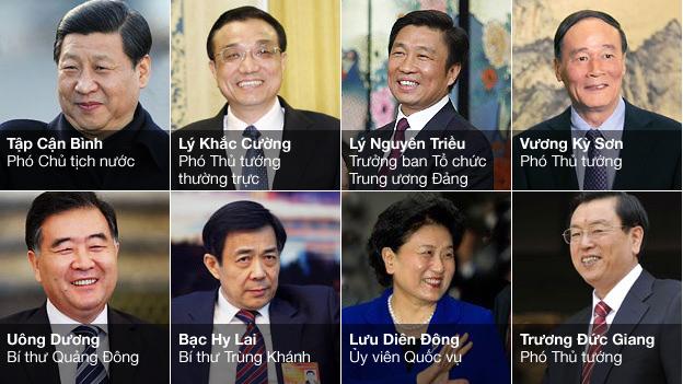 Những nhân vật được dự kiến làm nên thế hệ lãnh đạo thứ 5 của Trung Quốc