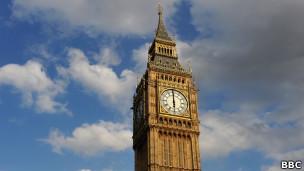 لندن،سياحة