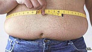 Medida de la gordura