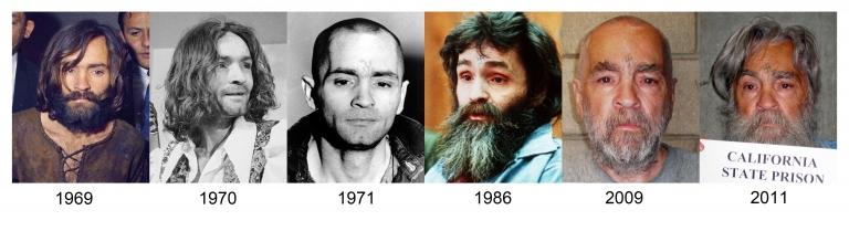 Evolución de Manson