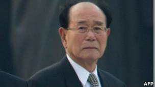 Ông Kim Yong-nam