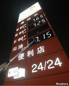 Precio del petróleo en China