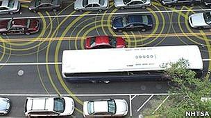 Comunicación entre autos