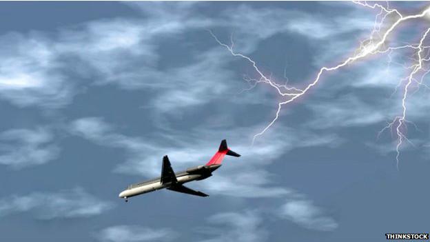 Avión y rayo