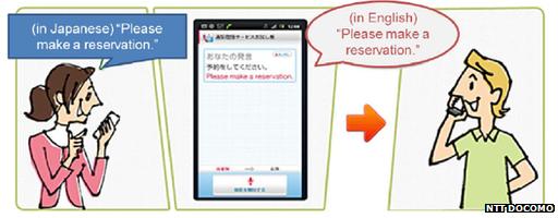 Ứng dụng mới của NTT Docomo