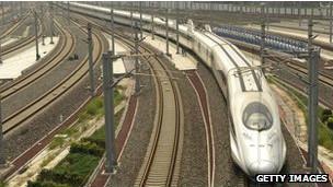 中国高速列车