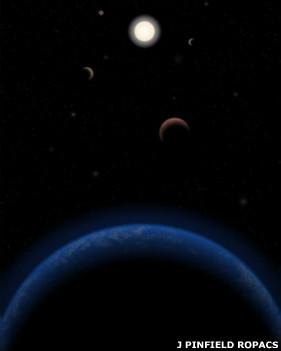 Imagen artística de los cinco planetas alrededor de Tau Ceuti