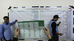 انتخابات الأردن