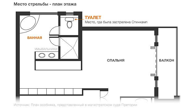 План этаж в доме Оскара Писториуса, где была убита Рива Стинкамп