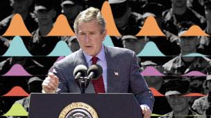 Irak 2003-2013: la retórica bélica de EE.UU. Explora cómo cambió el lenguage e una década.