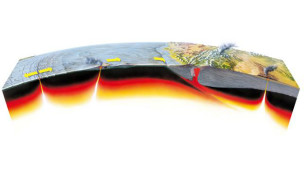 Mapa de las placas de la Tierra